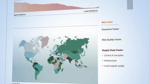 FM Global Resilience Index Overview Video
