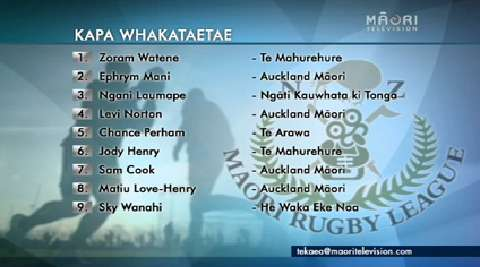 Video for NZ Māori Rugby League Tournament squad named