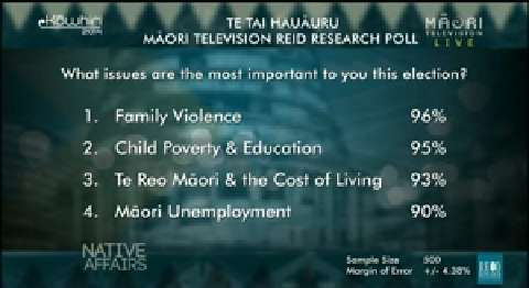 Video for Kōwhiri 14 - Family Violence and Child Poverty among important issues for Te Tai Hauāuru voters