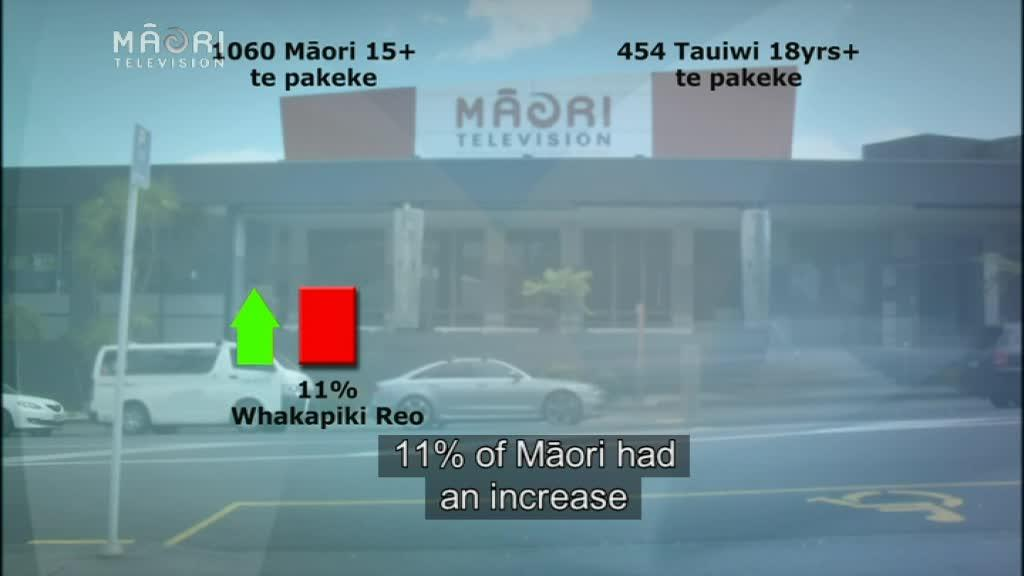 Video for Accessibility and content engage Māori TV viewers