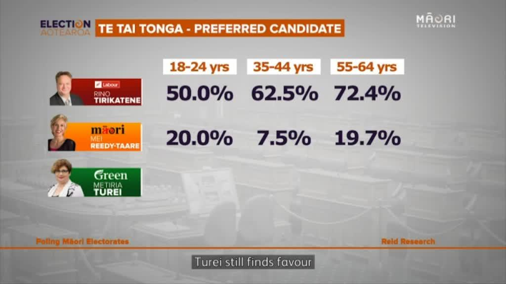 Video for Turei's last stand