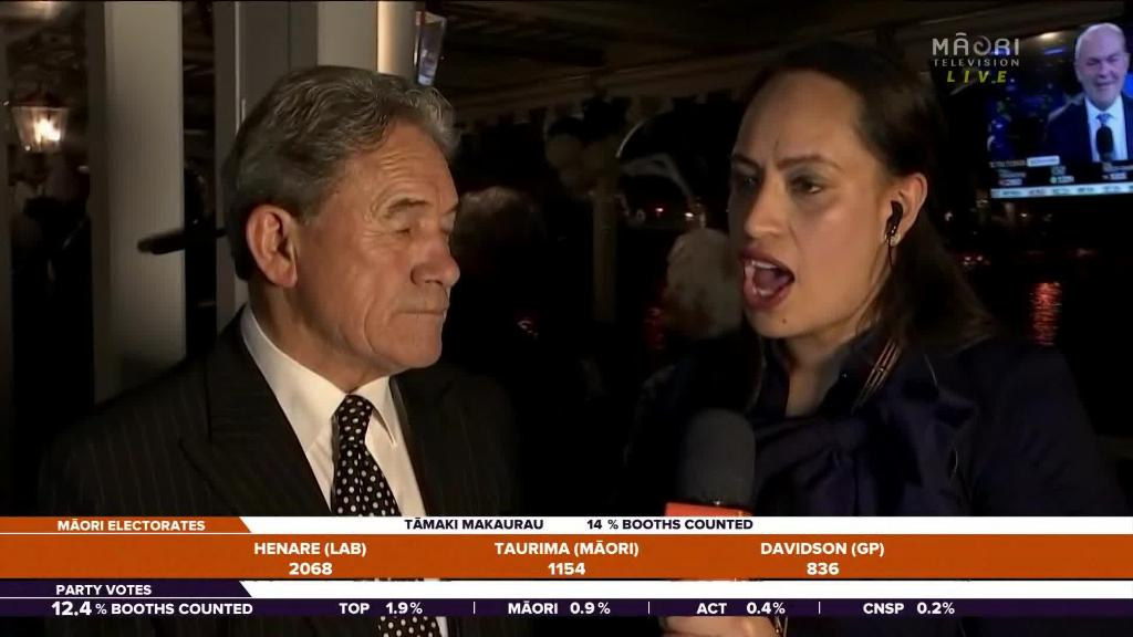 Video for Winston Peters happy with New Zealand First election campaign