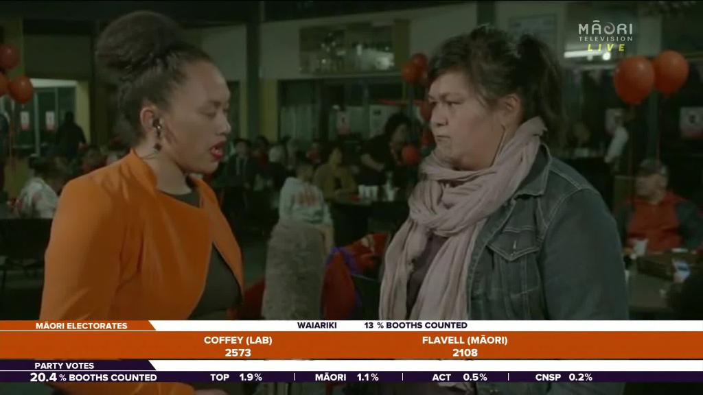 Video for Nanaia Mahuta well ahead in preliminary vote count
