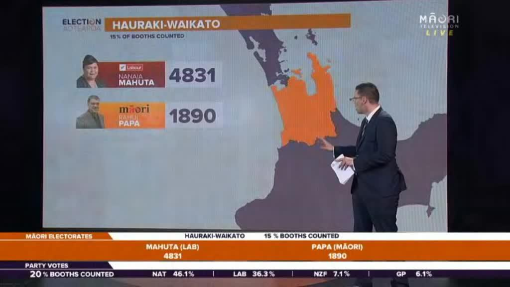 Video for Labour dominating in the Māori seats