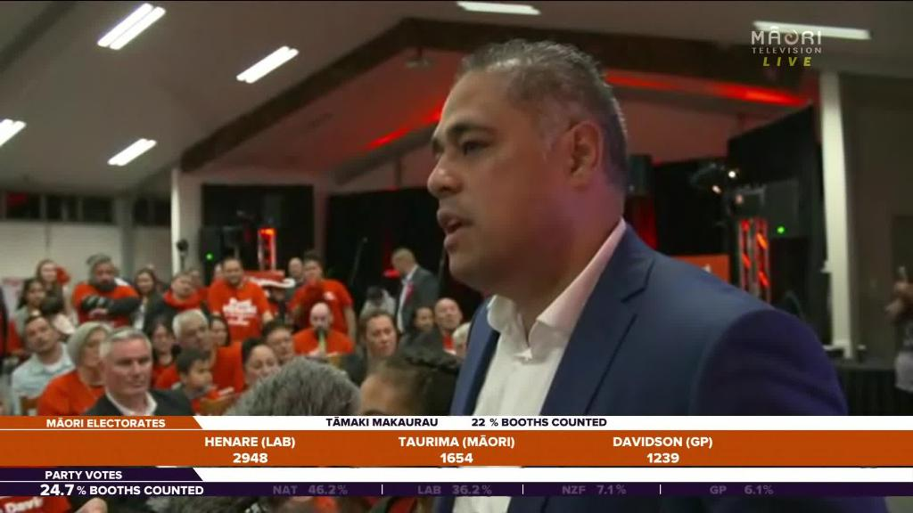Video for Peeni Henare ahead in race for Tāmaki Makaurau seat