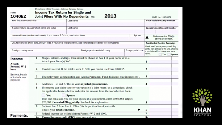 How do I Fill out Form 1040EZ and What is it for – 1040 Ez Worksheet