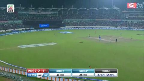 M24: Ind v Ban - India innings Short Highlights