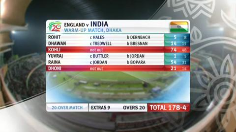 Warm-up: IND v ENG - Full Match Highlights