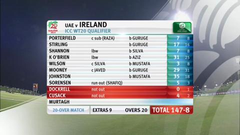 UAE v Ireland, 2nd semi-final, ICC WT20Q 2013