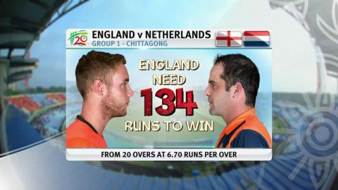 M29: Eng v Ned - Full Match Highlights