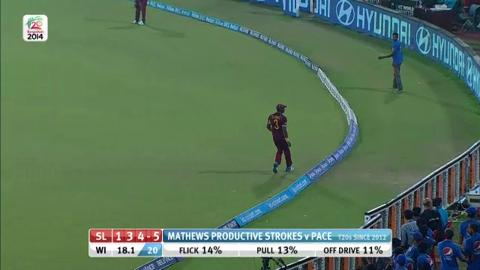SF1: Sri Lanka v West Indies - Angelo Mathews Innings