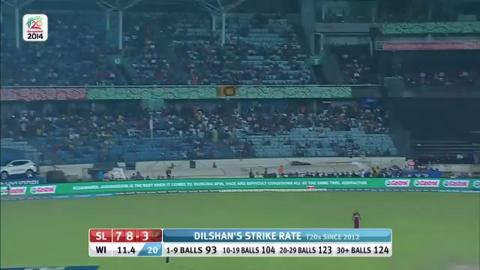 SF1: Sri Lanka v West Indies - Lahiru Thirimanne Innings