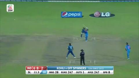 Final: Ind v SL - India innings Short Highlights