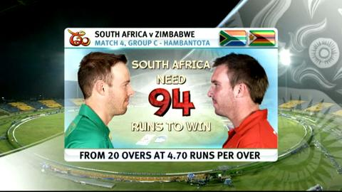 Group C - South Africa v Zimbabwe, match highlights