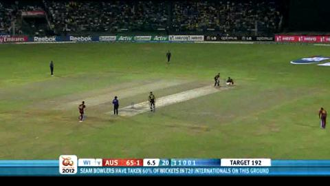 Group B - Australia v West Indies - Australia innings
