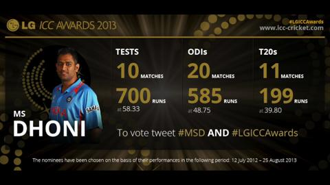 MS Dhoni - LG ICC Awards 2013