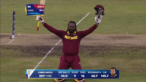 Chris Gayle double century v Zimbabwe