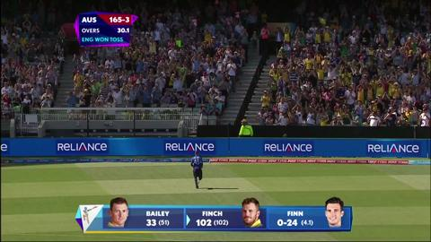 CWC 15 Opening Ceremony + Highlights
