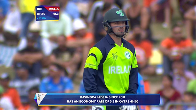 Thompson Wicket – IND vs IRE