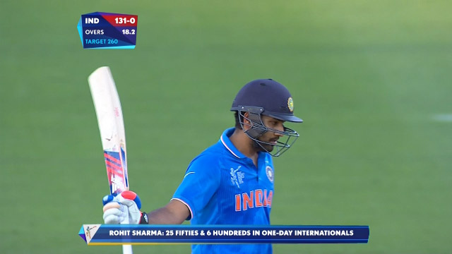 Match Hero – Rohit Sharma