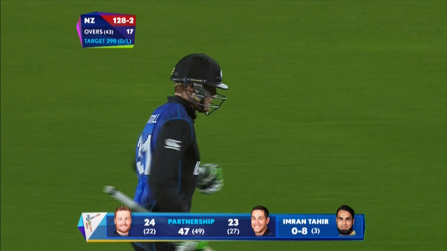 Martin Guptill Wicket – SA vs NZ
