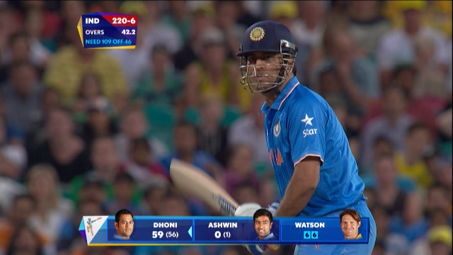 MS Dhoni, 65 vs Australia