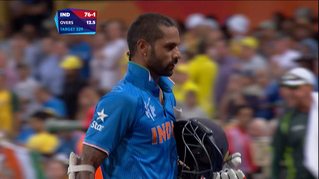 India innings wickets