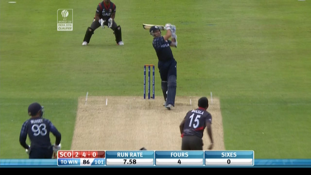 Scotland innings super shots