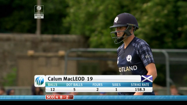 Calum MacLeod Wicket – SCO vs AFG