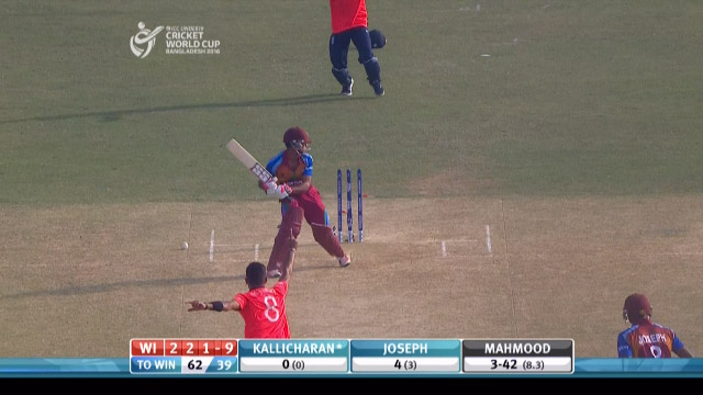 West Indies Innings Wickets – ENG v WI