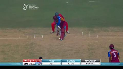 West Indies innings Highlights – WI v ZIM