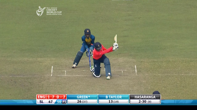 England Innings Wickets – ENG v SL