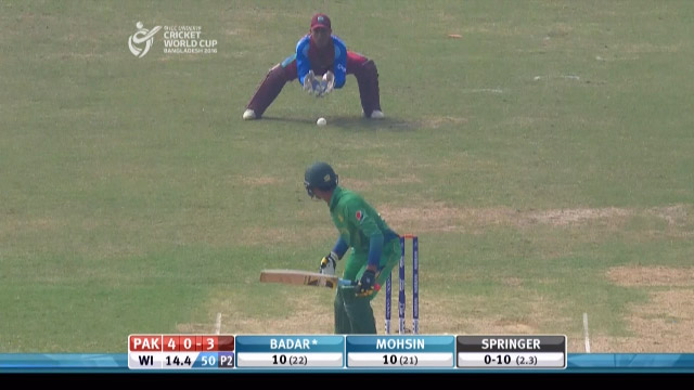 Pakistan Innings Wickets – PAK v WI