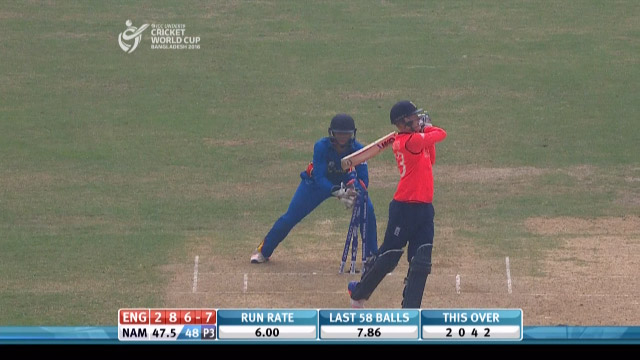 England Innings Wickets – ENG v NAM