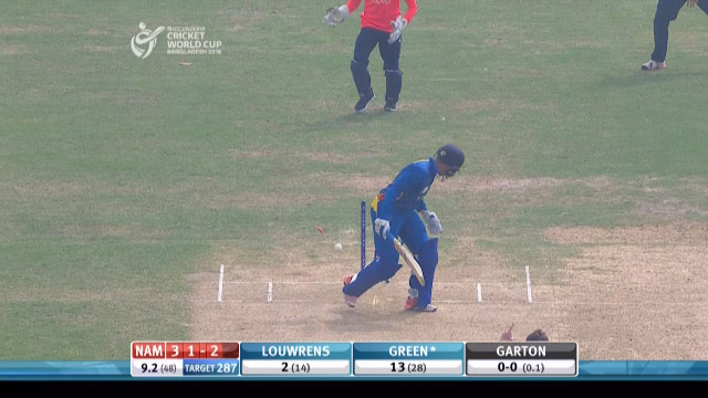 Namibia Innings Wickets – ENG v NAM