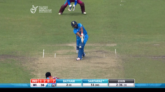 India Innings Wickets – IND v WI
