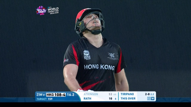 Hong Kong Innings Wickets – ZIM v HK