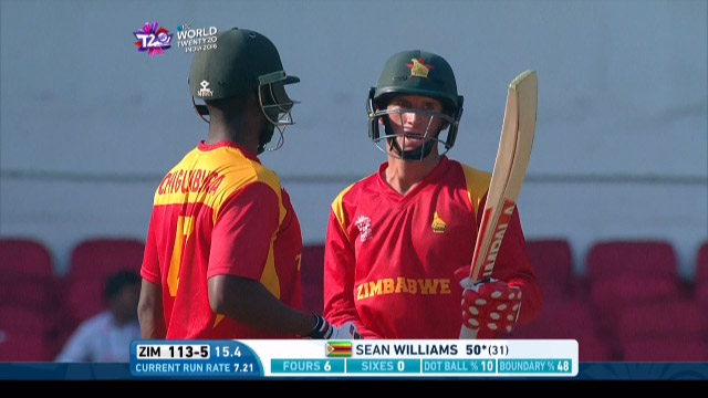 Cricket Highlights from Zimbabwe Innings v Scotland ICC WT20 2016