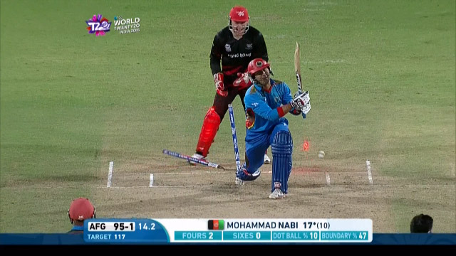 Afghanistan wicket Losses v Hong Kong Video ICC