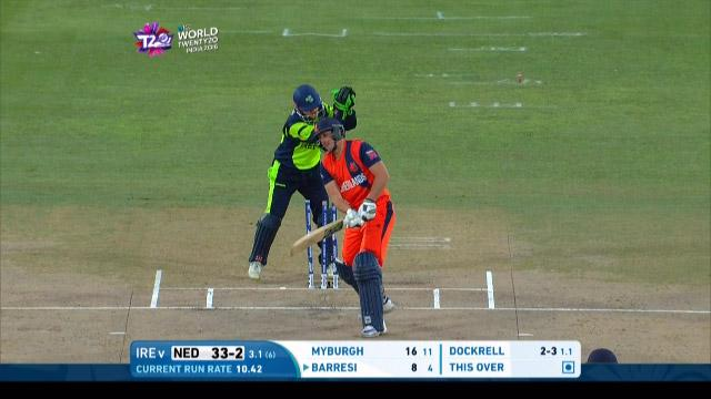 Netherlands Innings Wickets – NET v IRE