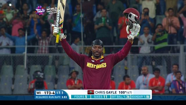 Gayle celebrates 47 ball century