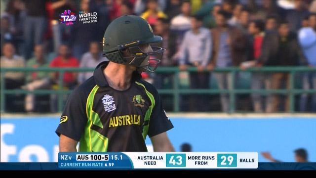 Glenn Maxwell Wicket Fall AUS V Nz Video ICC WT20 2016
