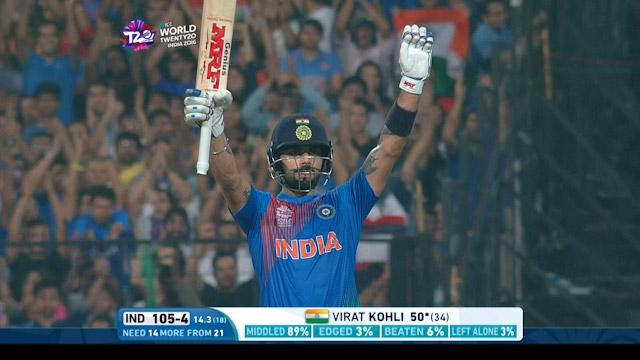 Virat Kohli's pays tribute to Sachin Tendulkar as he celebrates 50