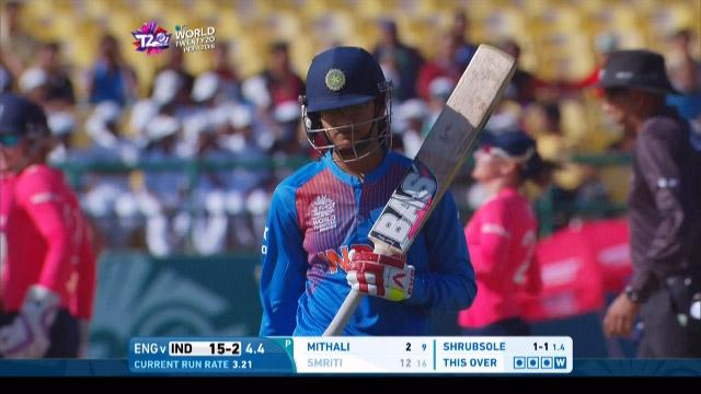 Smriti Mandhana Wicket Fall ENG V IND Video ICC Womens WT20 2016