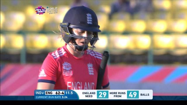 Heather Knight Wicket Fall ENG V IND Video ICC Womens WT20 2016