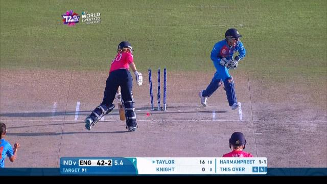 England wicket Losses v India Video ICC Womens WT20 2016