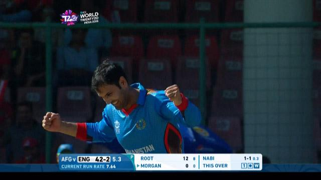 Mohammad Nabi near hat-trick against England