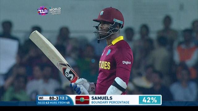 Marlon Samuels Match Hero for West Indies v SA ICC WT20 2016