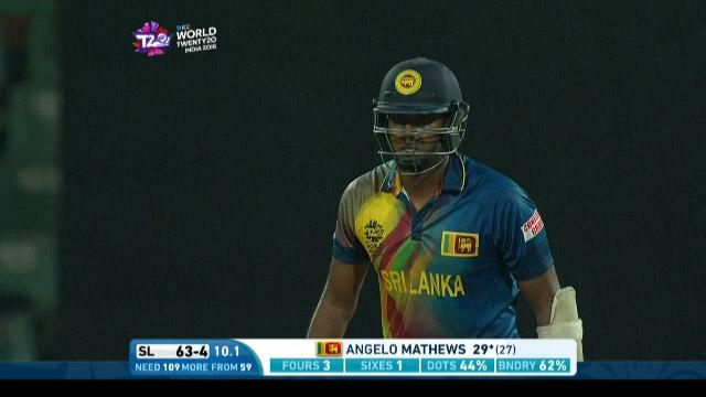 Angelo Mathews Innings for Sri Lanka V England Video ICC WT20 2016