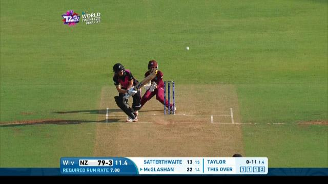 Sara McGlashan Innings for New Zealand V West Indies Video ICC Womens WT20 2016